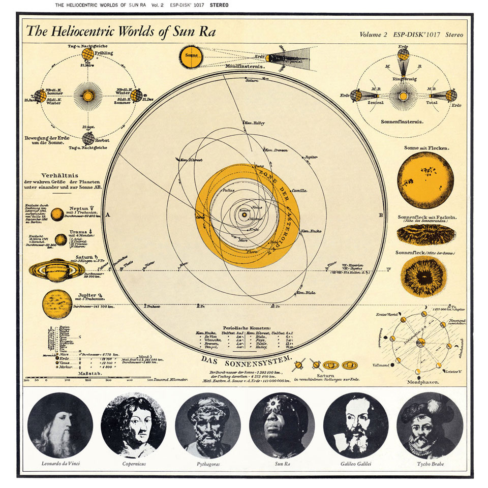 Sun Ra - The Heliocentric Worlds of Sun Ra, Vol. 2